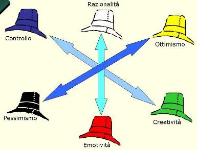 nuove foto codice promozionale materiali di alta qualità MoniColour: i 6 cappelli COLORATI